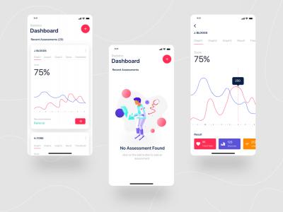 健康app dashboard数据仪表盘ui .xd素材下载