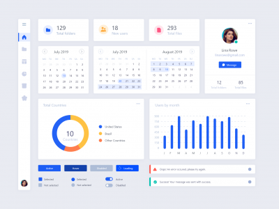 Dashboard UI Kit .sketch素材下