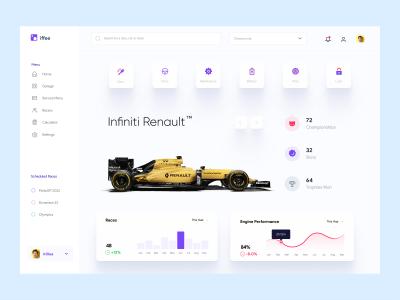 赛车管理app后台dashboard .fig素材下载