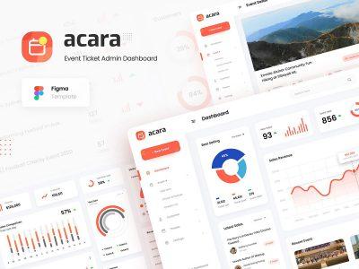 Acara 票务系统后台UI .fig素材下载