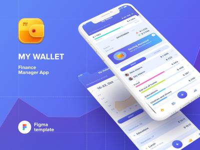Brenna 金融支付钱包app ui .fig素材下载